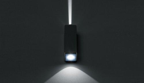 iPro Mini / Micro для внешнего освещения